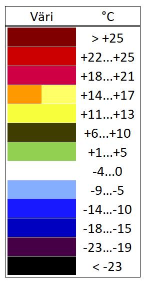 Lämpötilapeiton lämpötila-alueet